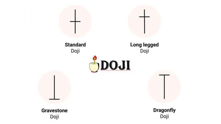 Doji Candlestick چیست؟ چگونه الگوهای شمعدان Doji را شناسایی و تجارت کنیم