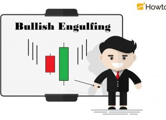 Bullish Engulfing Candlestick Pattern & How To Trade Forex With It