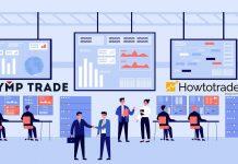 Cách Chơi Olymp Trade Với Nến Pullback: Review Các Lệnh Trên Tài Khoản Thật