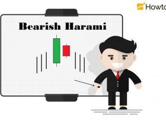 Cách Giao Dịch Forex Hiệu Quả Với Mô Hình Nến Bearish Harami