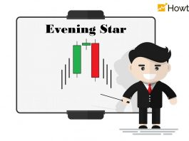 Evening Star Candlestick Pattern And How To Trade Forex Most Effectively