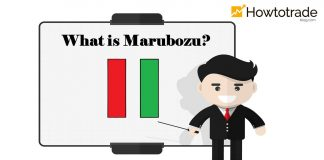 Marubozu Candlestick - How To Use It In Forex Trading Strategy