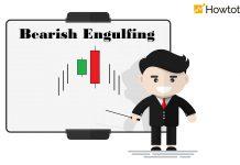 Mô Hình Nến Bearish Engulfing Là Gì? Chơi Forex Với Bearish Engulfing