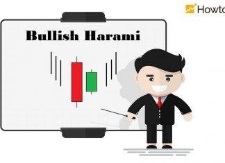 Mô Hình Nến Bullish Harami Là Gì? Đặc Điểm Và Cách Giao Dịch Forex Chính Xác Nhất