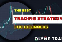 Out Band Candlestick - The Best Olymp Trade Strategy For Beginners