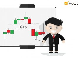 What Is A Gap? How To Trade Forex With Gap Most Effectively
