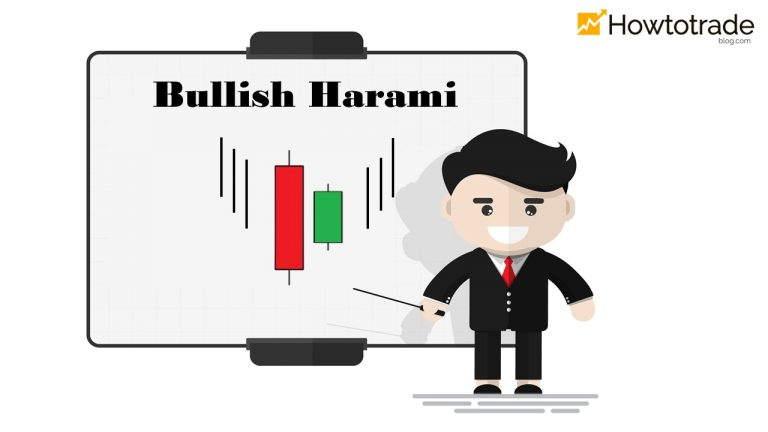 Bullish Harami Candlestick: Characteristics And How To Trade In Forex