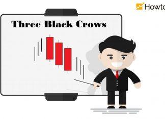 Cách Sử Dụng Mô Hình Nến Three Black Crows Hiệu Quả Trong Forex