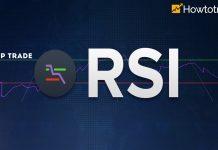 Chơi Olymp Trade Với Chỉ Báo RSI Phần 2: Mảnh Ghép Hoàn Hảo.