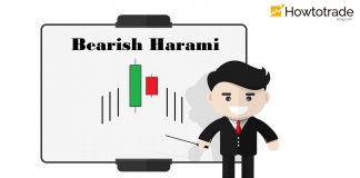 How To Trade Forex Effectively With Bearish Harami Candlestick Pattern