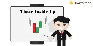 Mô Hình Nến Three Inside Up Và Cách Giao Dịch Forex Hiệu Quả Nhất